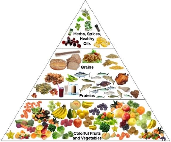 Good Diets For Type 1 Diabetics To Lose Weight Best Fruits For