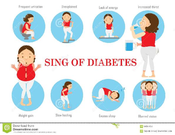 clinical signs of diabetes mellitus