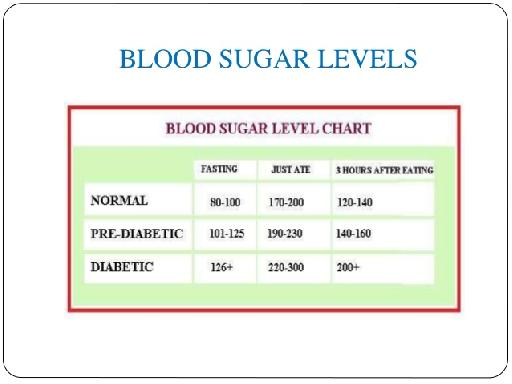 Diabetes Normal Ranges Chart Diabetes Normal Value Chart