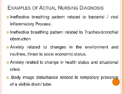 list of nursing diagnosis for ischemic heart disease