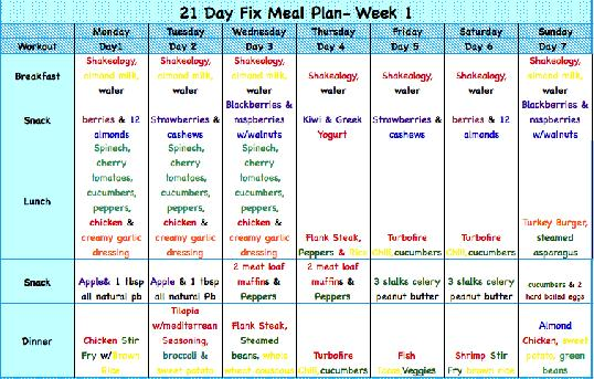 1500 calorie diet menu for 7 days
