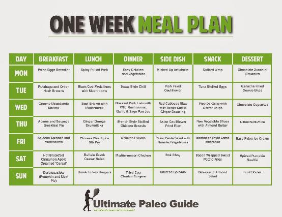 Diabetic Diet 1800 Calories Meal Plan