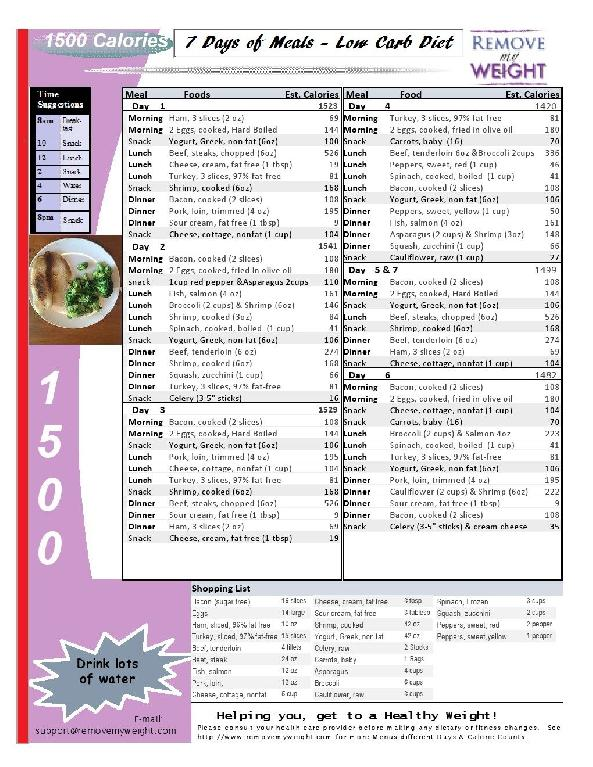 Diabetic Food List In Spanish Diabetic Food List