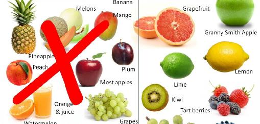 Foods That Diabetics Should Eat And Avoid Food That Diabetics