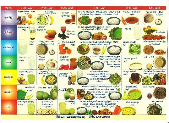 Indian Food To Avoid For Diabetic Patients Foods To Avoid For