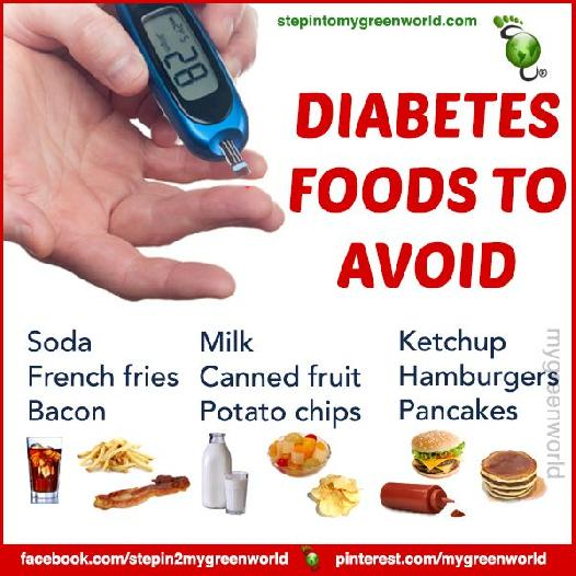 Foods To Avoid With Type 2 Diabetes List Foods To Avoid Type 2
