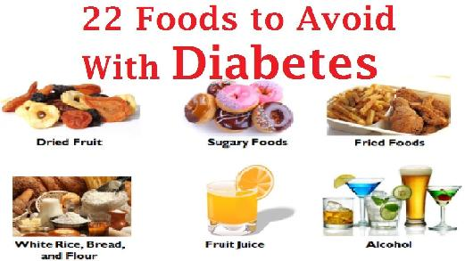 Foods To Avoid With Type 2 Diabetes List Uk Foods To Avoid With