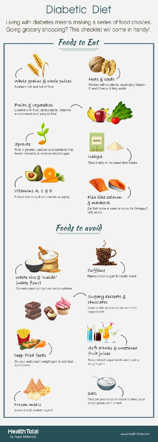 Healthy Foods For Diabetics To Gain Weight Health Foods For