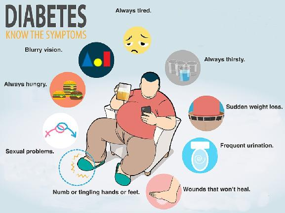 how is type 2 diabetes managed