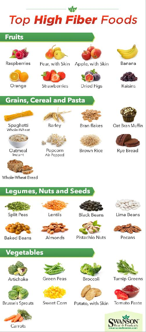 How Many Grams Of Sugar And Carbs Per Day For A Diabetic - How Many Grams  Of Sugar Per Day For A Diabetic