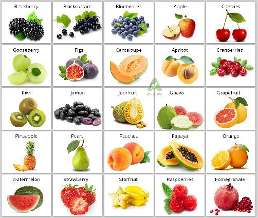 List Of Foods Must Be Avoided By Diabetics List Of Foods