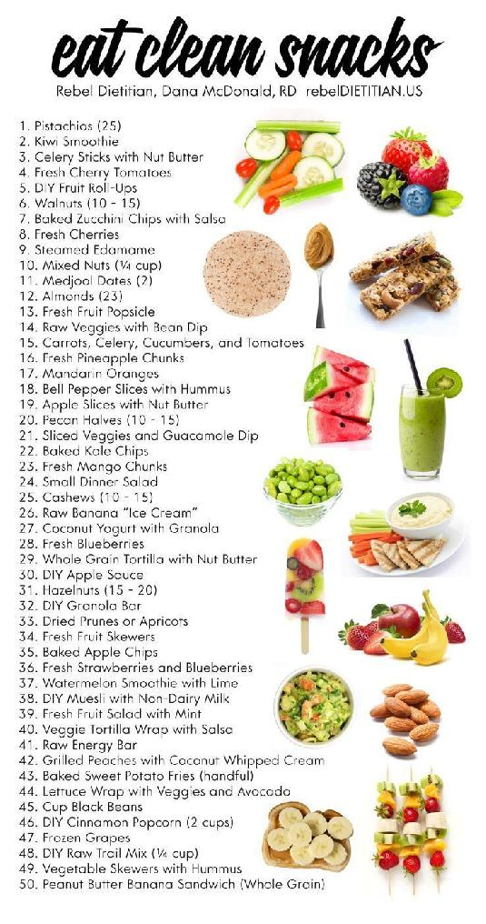 List Of Foods Diabetics Should Not Eat