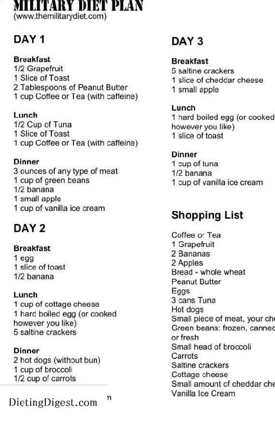 Mayo Clinic Diabetes Diet Journal Pdf Mayo Clinic Diabetes Diet Journal