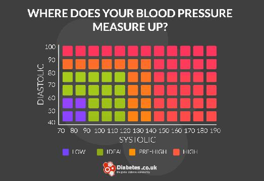 Normal Blood Sugar Chart For Non Diabetic Child Normal Blood Sugar