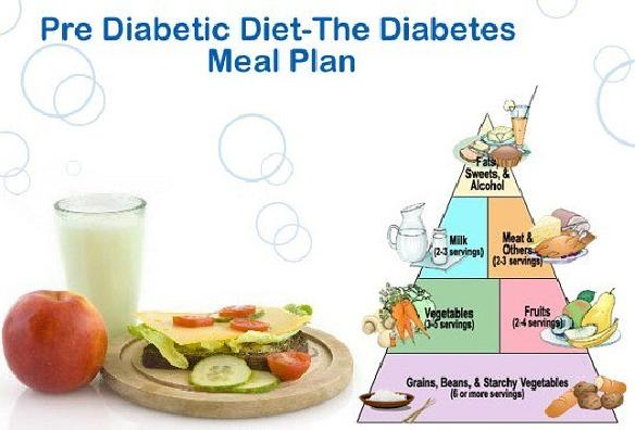 Pre Diabetes Diet Foods To Avoid Uk Pre Diabetes Diet Foods To Avoid