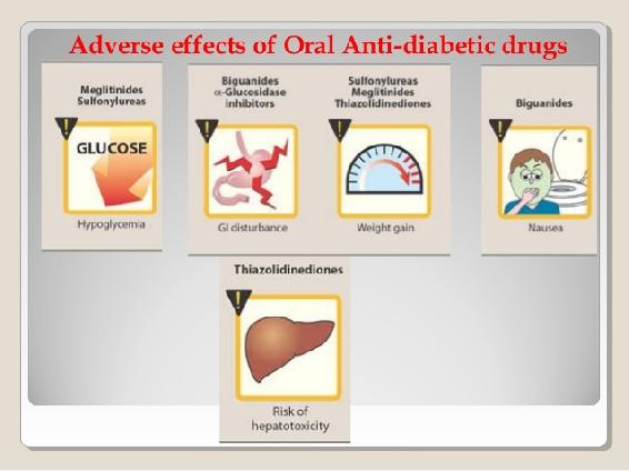 Symlin Diabetes Drug - Symlin Diabetes