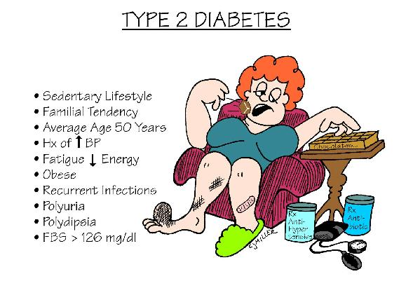 type 2 diabetes how to prevent