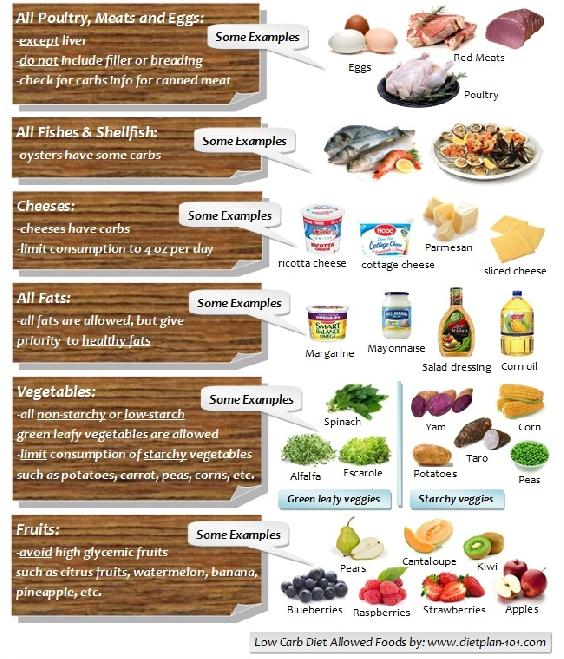 Type Two Diabetes Diet Recipes Type 2 Diabetes Menus Recipes