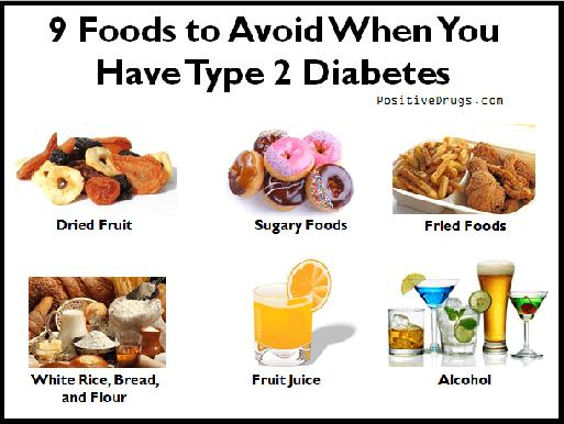 Which Food Should Avoid In Diabetes Which Food Avoid In Diabetes